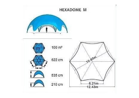 Hexadome M